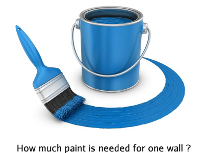 calculate how much paint you have to buy to change the look of your. Black Bedroom Furniture Sets. Home Design Ideas